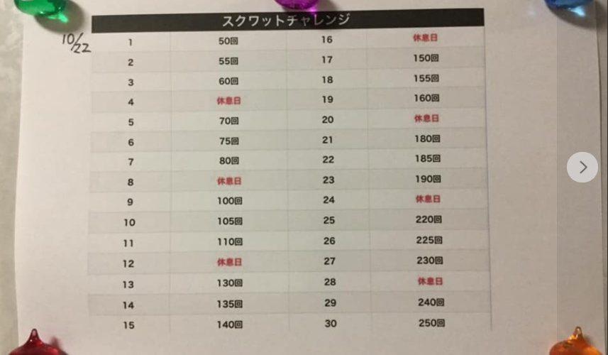 ダイエット138日目 本日よりスクワット30日チャレンジ!