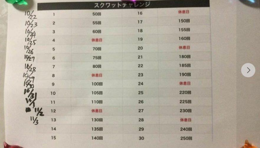 ダイエット150日目